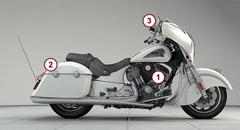 Bike Features 360 IndianR ChieftainR